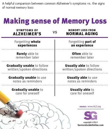 natural memory remedies