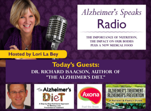 The_Alzheimers_diet_041916